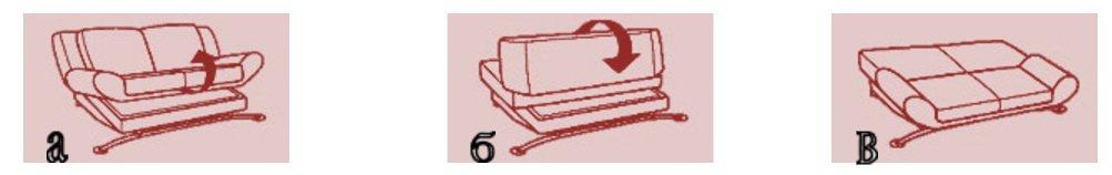 Раскладной механизм для диванов «клик-клак»